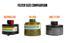 MIRA Safety 40mm filter size comparison