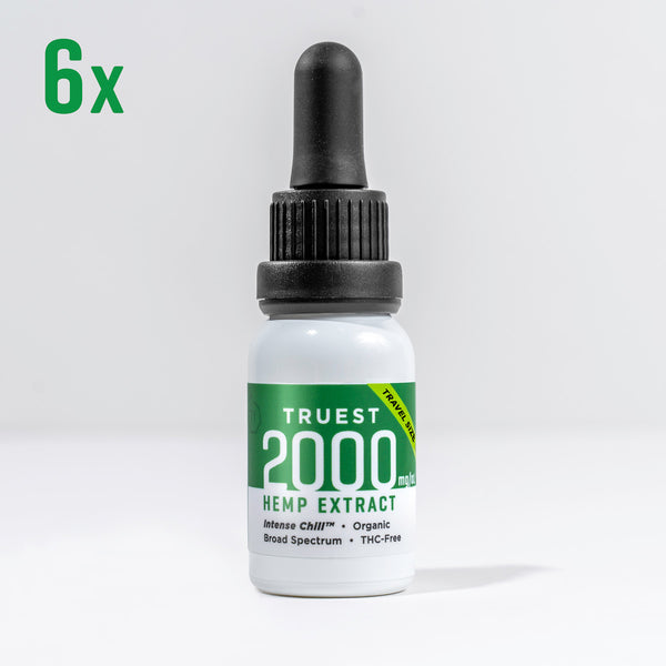 Truest 2000 - Travel Size Combo Pack 1