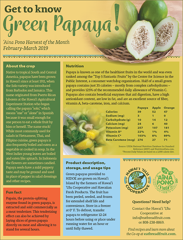 Get to Know Green Papaya: 'Aina Pono Harvest of the Month