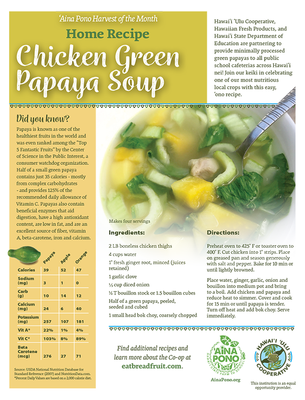 Recipe: Chicken Green Papaya Soup