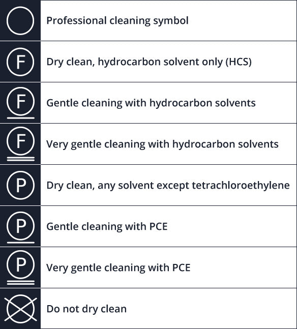 Dry Cleaning Bextino