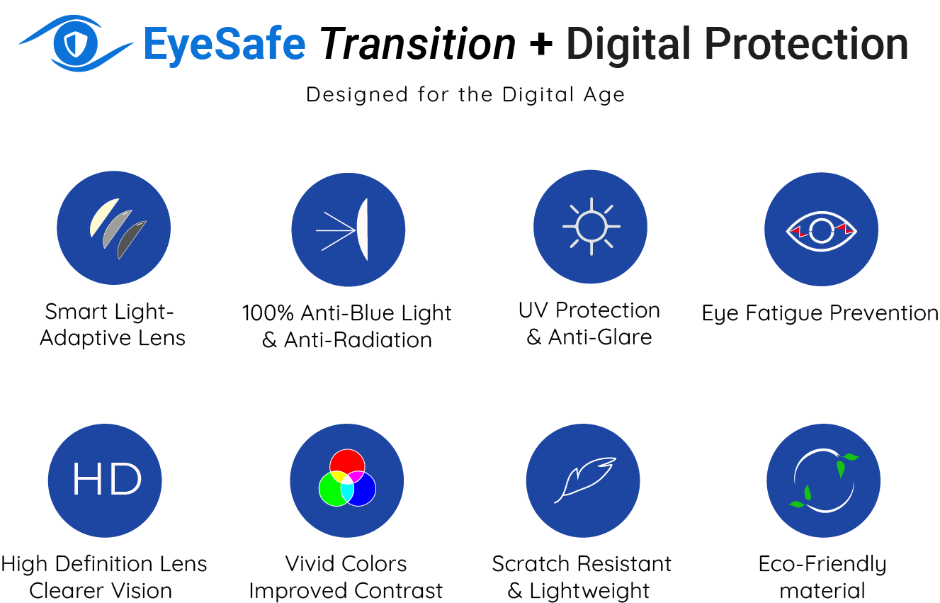 transition digital protection