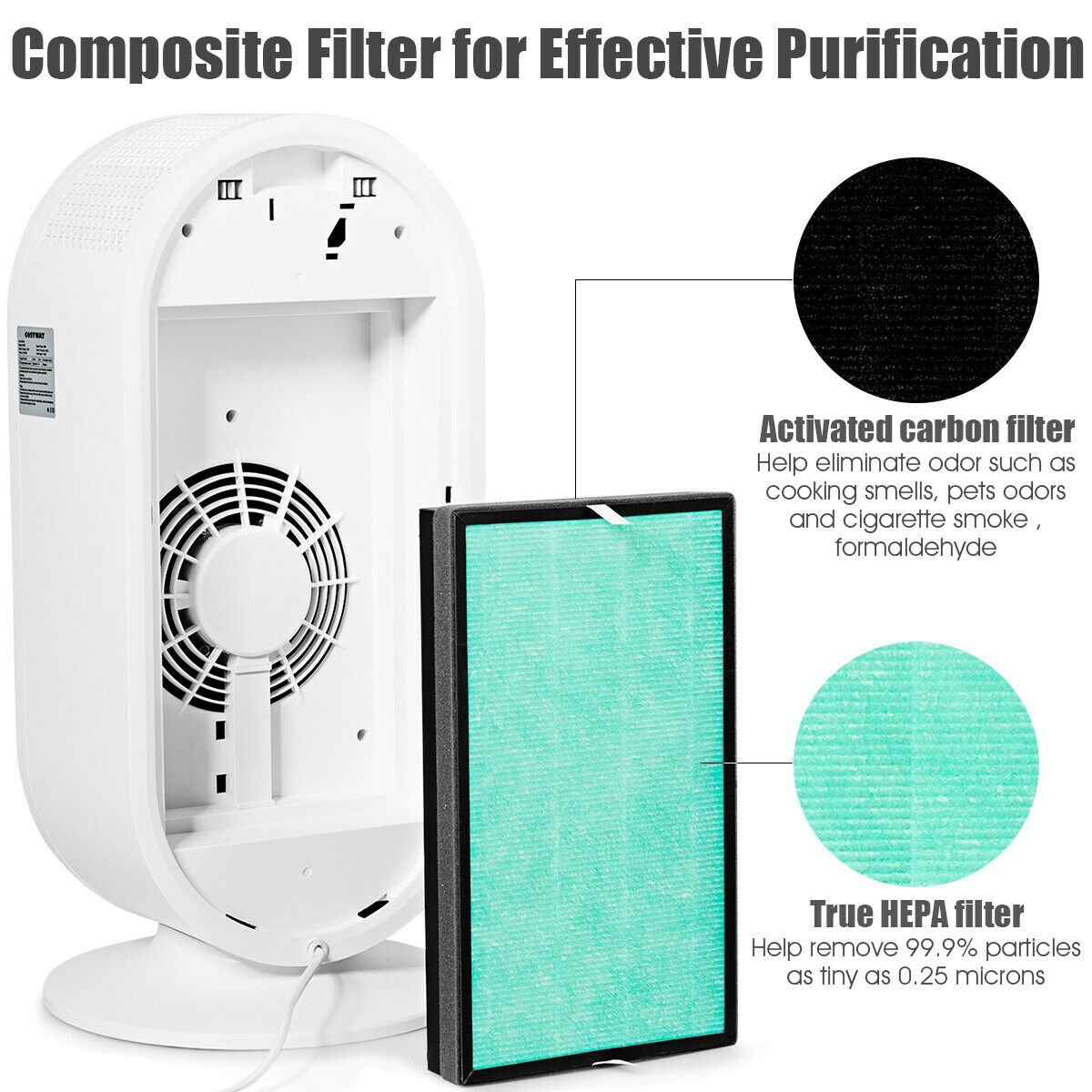 HEPA Air Purifier Replacement Filter Activated Carbon Filter