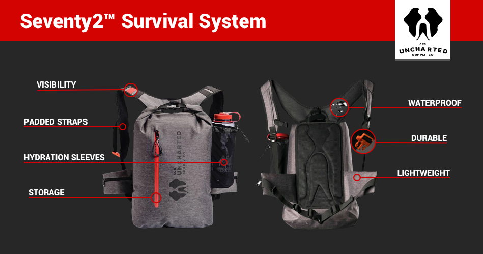 What to Expect From the Best Survival Backpack | theSeventy2