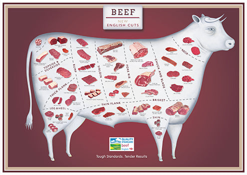 Yorkshire Lean Meat Beef cuts