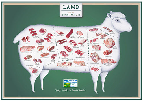 Yorkshire Lean Meat Lamb cuts