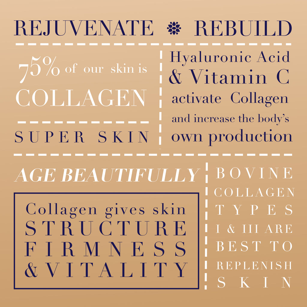 Advanced SUPER SKIN Nutrition - Premium Collagen Anti-Age Supplement @ introductory 33% discount