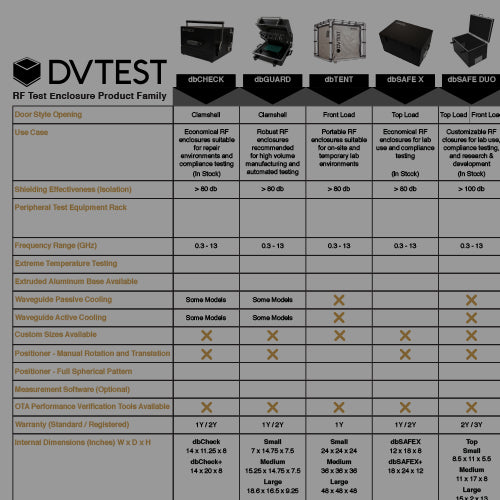 DVTEST Selection Guide 2019 RF Test Enclosures