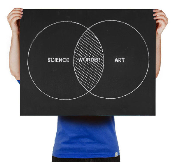 Science Art Wonder Art print