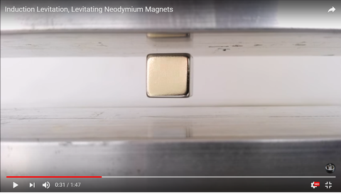 Video on levitating magnets.