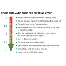 Evolution Aqua Nexus Automatic System for PUMP FED
