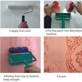 Quick Wall Pattern Decoration Painting Roller & Handle Grip Applicator