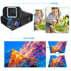 VIVICINE 1280x720p Portable HD Projector,Option Android 9.0 HDMI USB 1080p Home Theater Proyector WIFI Mini Led Beamer