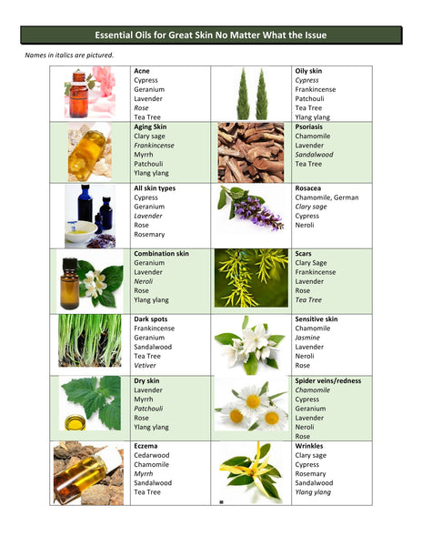 essential oils for great skin chart
