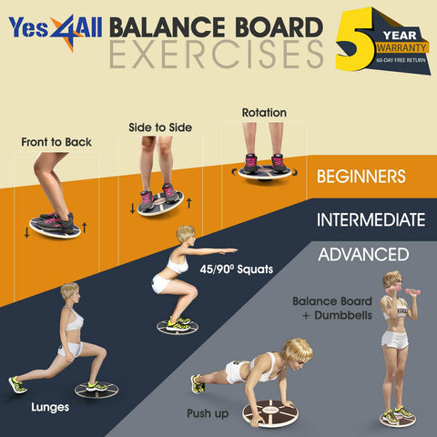 Wooden balance board has a number of different exercise types to do at home or in the gym or even while using your standing desk.  Improve posture!