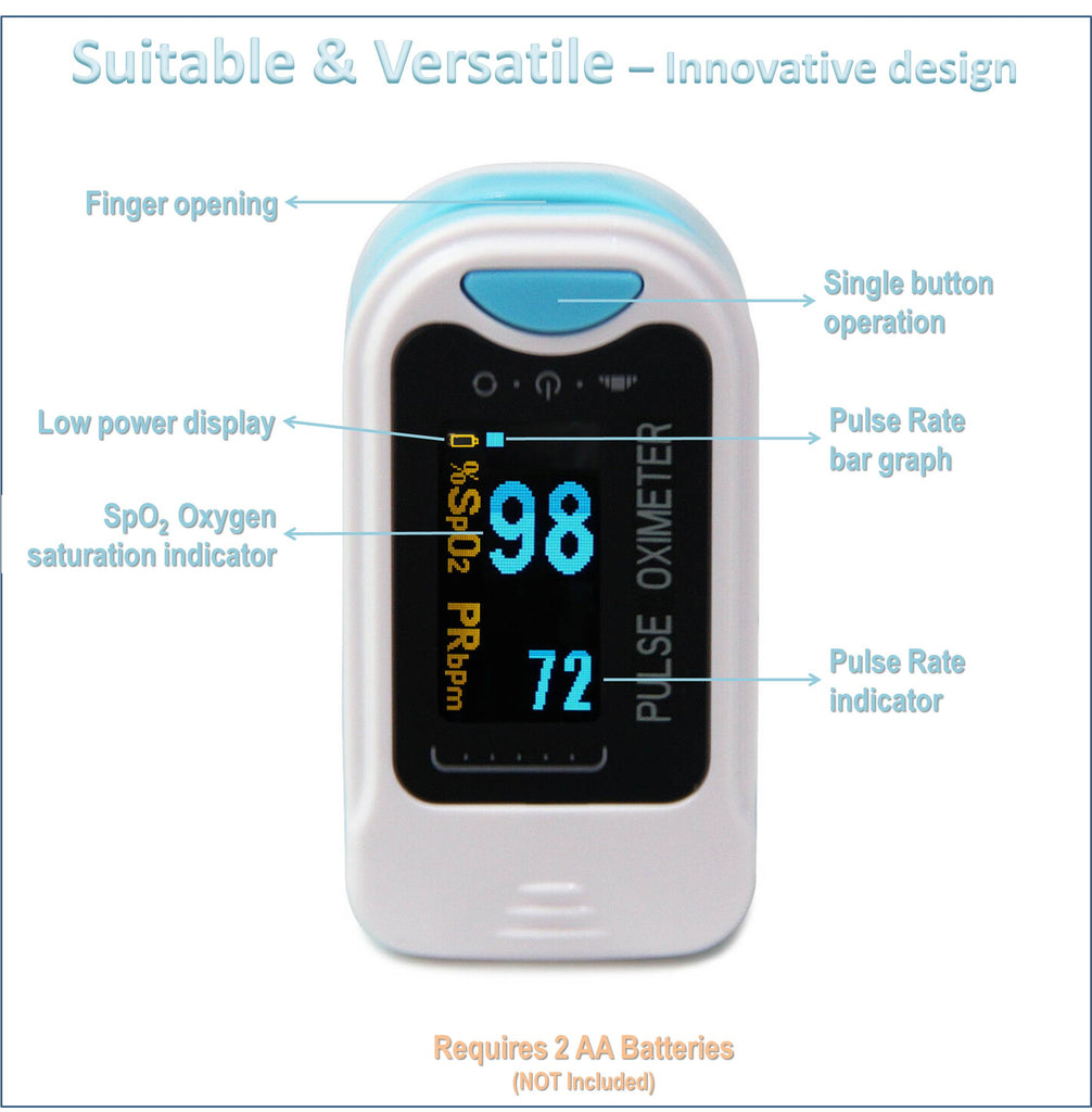 One of the best pulse oximeters you could wish to own.  The clear, easy display provides all the information you need to monitor your oxygen saturation  levels and pulse rate.  Information shown on the display includes a Low Power indicator, pulse rate bar graph, SpO2 indicator and pulse rate indicator, all which can help you to know your  blood oxygen level