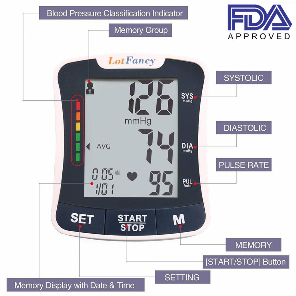 blood pressure checker with dual memory and an average of the last 3 days readings. Attach to wrist and manually start the reading on this bp wrist cuff to get your test results daily.