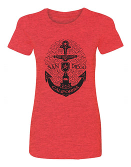 SD Scroll Anchor Cneck