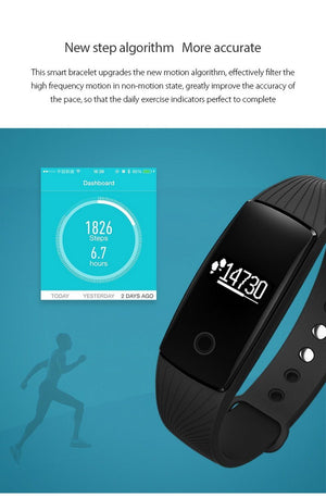 Smartwatch Wristband