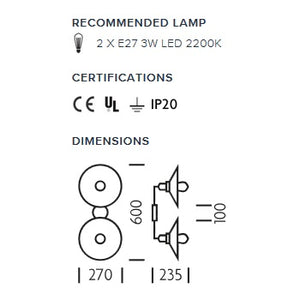 Radar double wall light - measurements