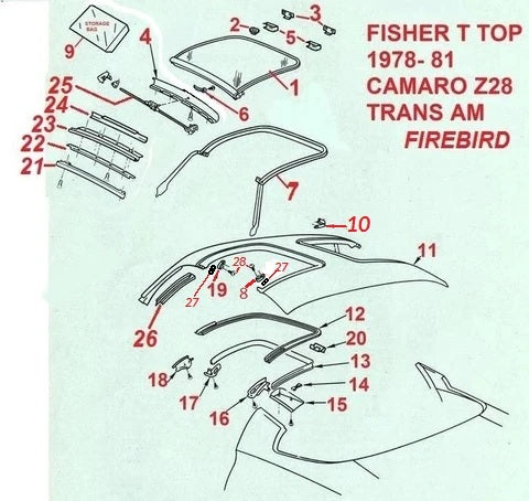 78 79 80 81 CAMARO TRANS AM WITH FISHER T TOP PARTS – Chicago Muscle