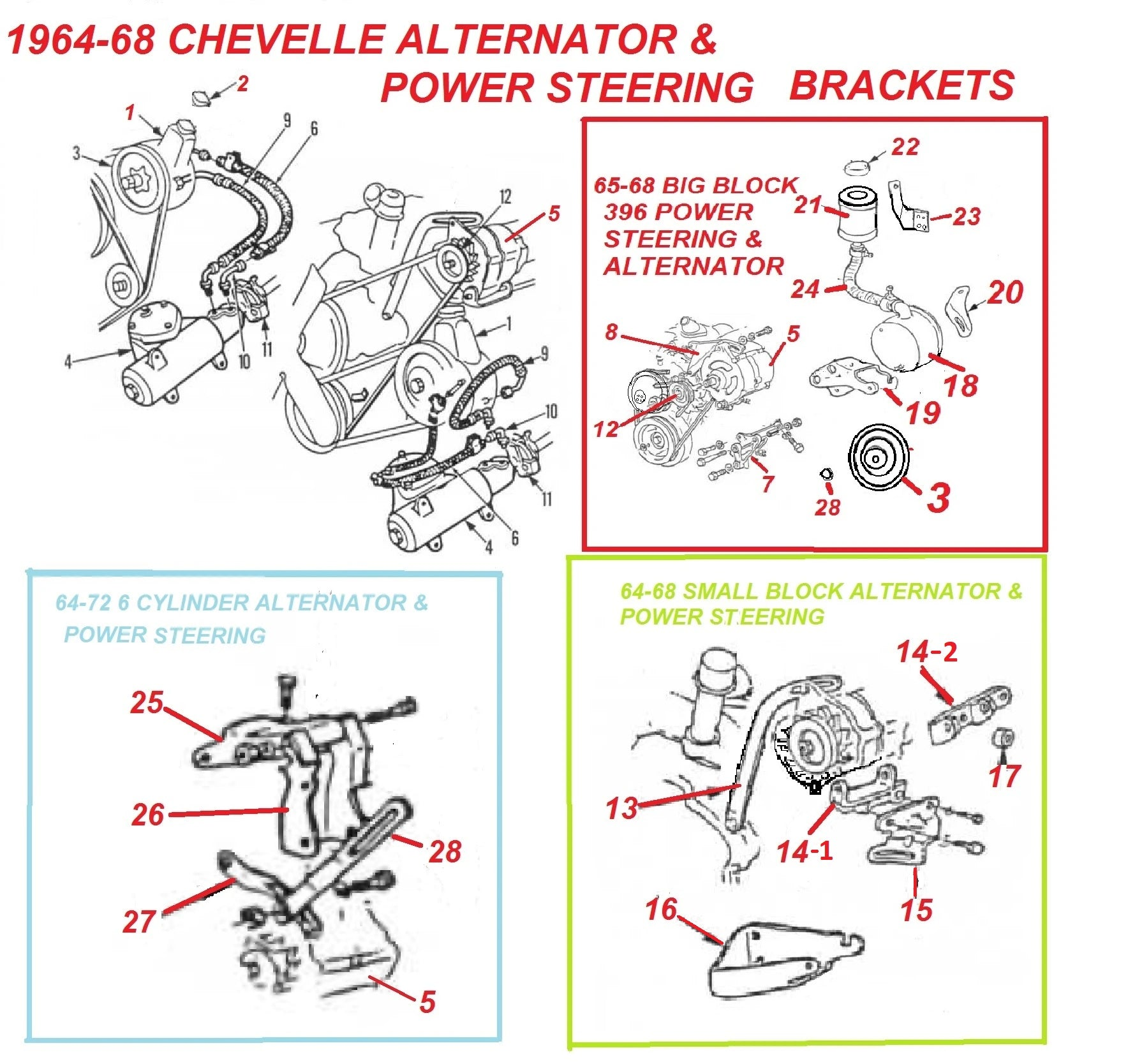 64-68 chevelle alternator & power steering brackets