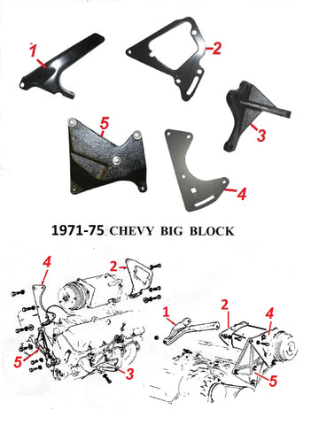 71-75 CHEVY BIG BLOCK AC COMPRESSOR BRACKETS