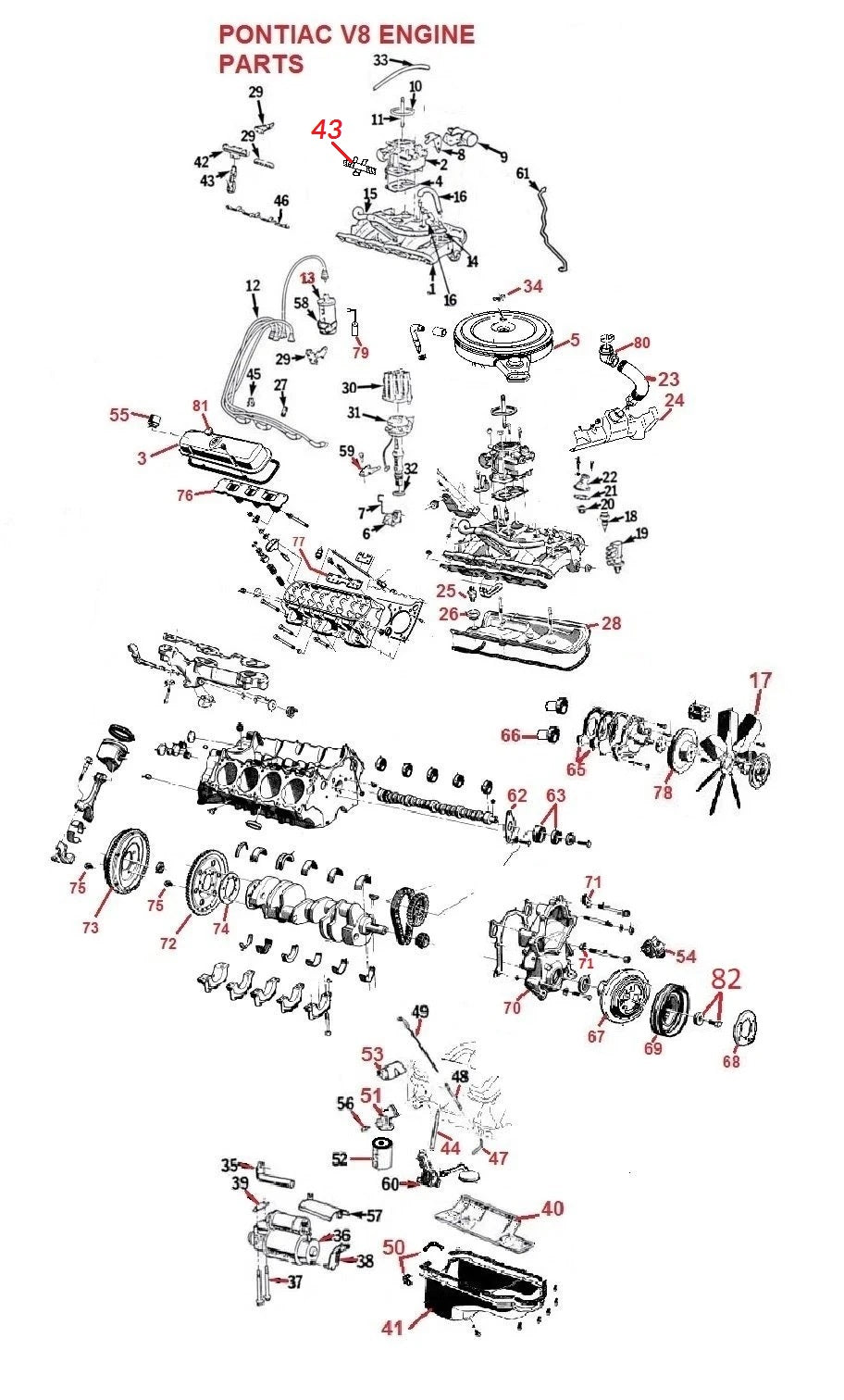 [DIAGRAM] Wiring Diagram 1980 Pontiac Firebird FULL