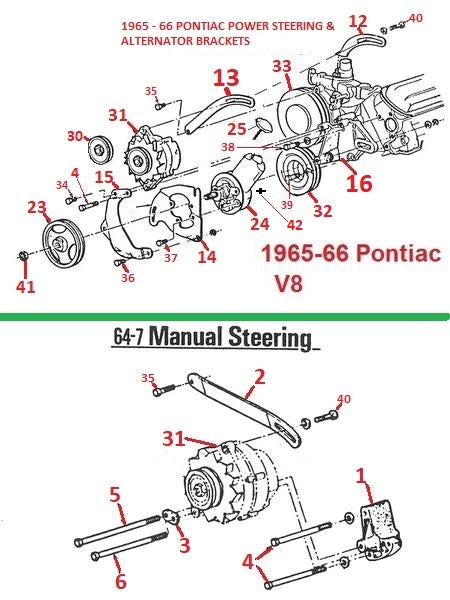 65 66 PONTIAC POWER STEERING & ALTERNATOR BRACKETS – Chicago Muscle