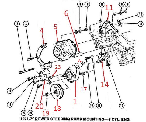 71-79 PONTIAC POWER STEERING & ALTERNATOR PARTS