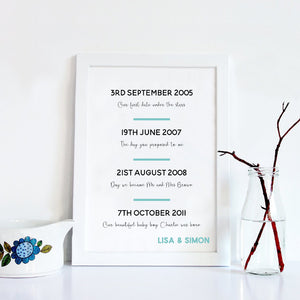 Personalised Couple Special Dates Print