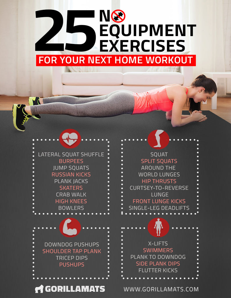 25 No-Equipment Exercises for Your Next Home Workout Infographic