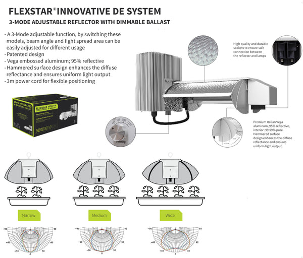 Flexstar 1000W DE Super HPS/MH Grow Light Kit Integrated Reflector and Ballast