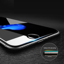 4D CURVED TEMPERED GLASS SCREEN PROTECTOR FOR IPHONE