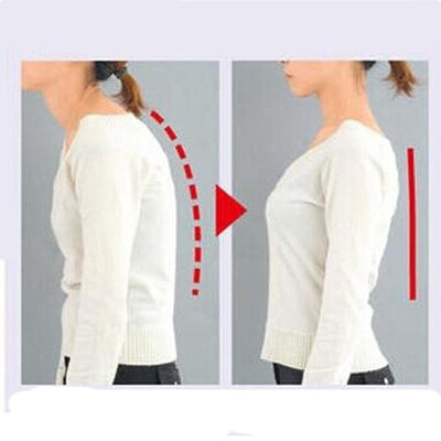 Back Brace Posture Correction - Gifts Buddies Reviews
