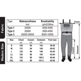 Rapala X-Protect Chest Waders | S - XL