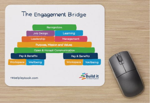 Engagement Bridge Mousemat