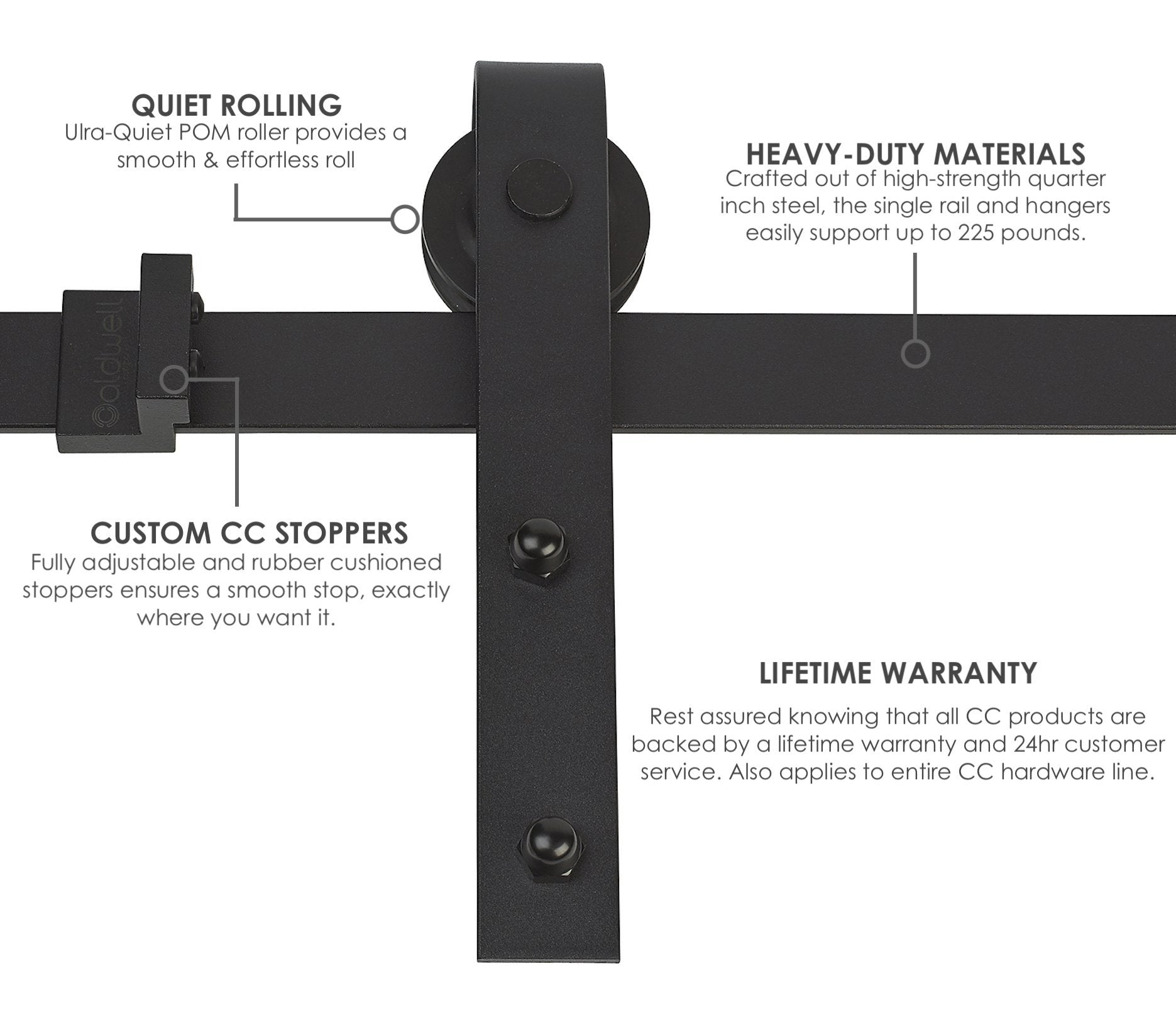 Heavy Duty Bypass | Classic Sliding Barn Door Hardware ...