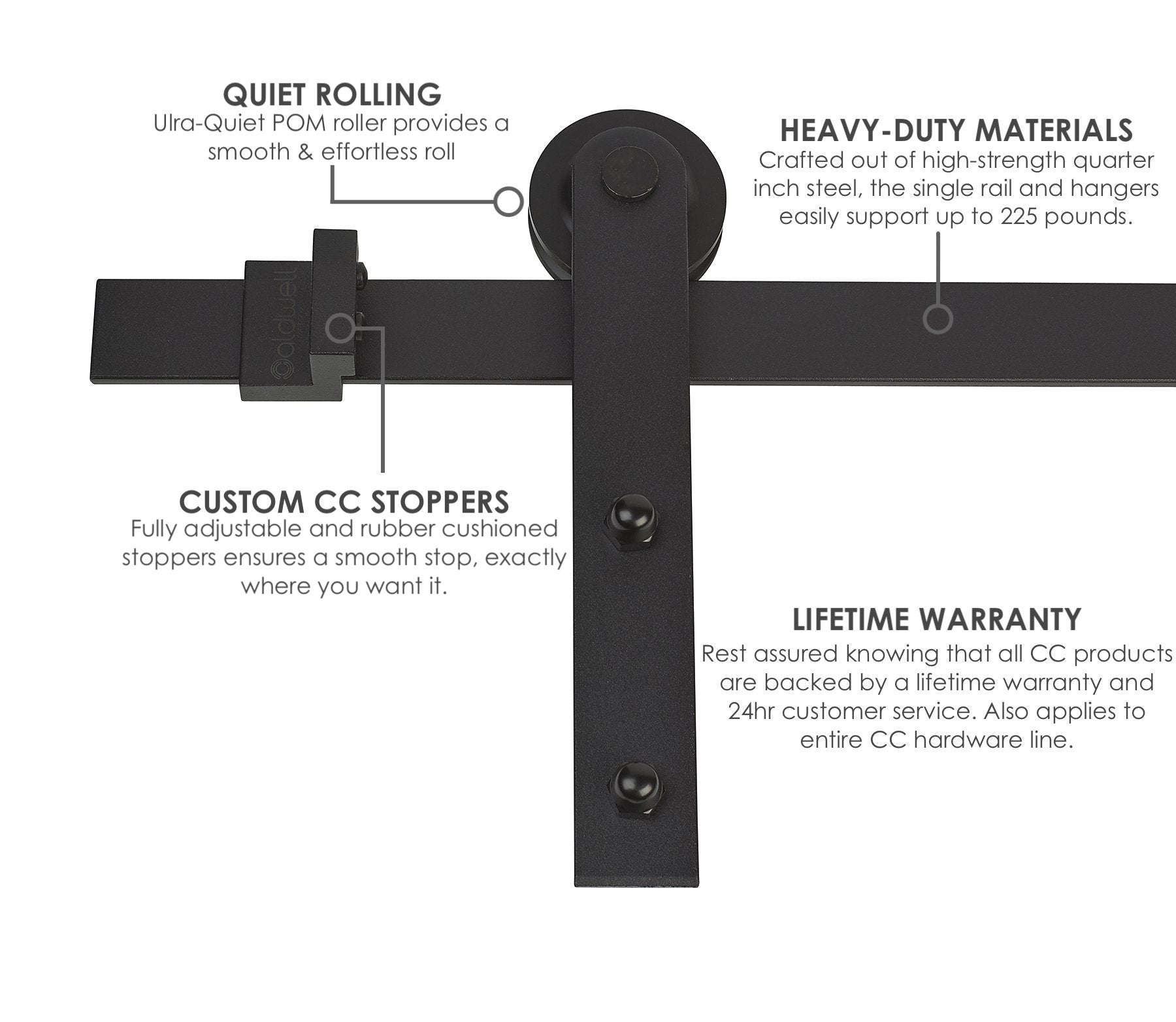 Modern | Double Barn Door Hardware | Matte Black - MJC & Company