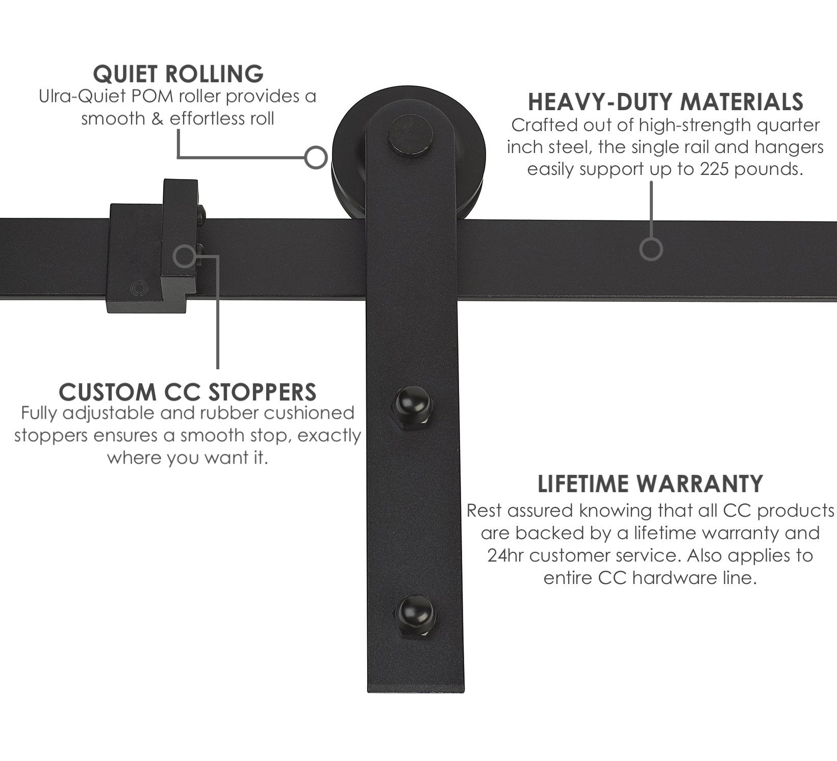 modern low profile sliding barn door hardware kit - mjc & company