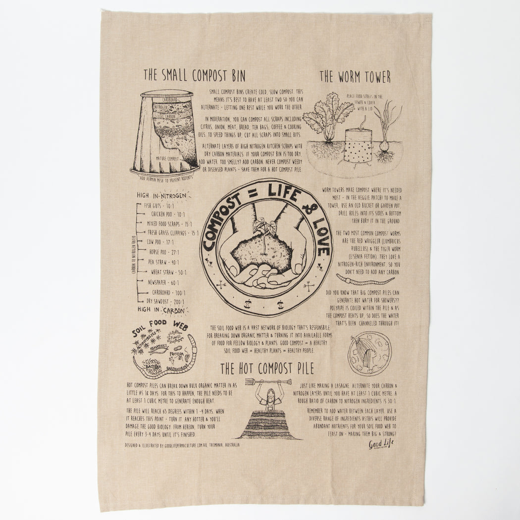 Permaculture Tea Towels