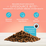Blue Buffalo True Solutions Fit & Healthy Natural Weight Control Chicken Recipe Adult Dry Dog Food