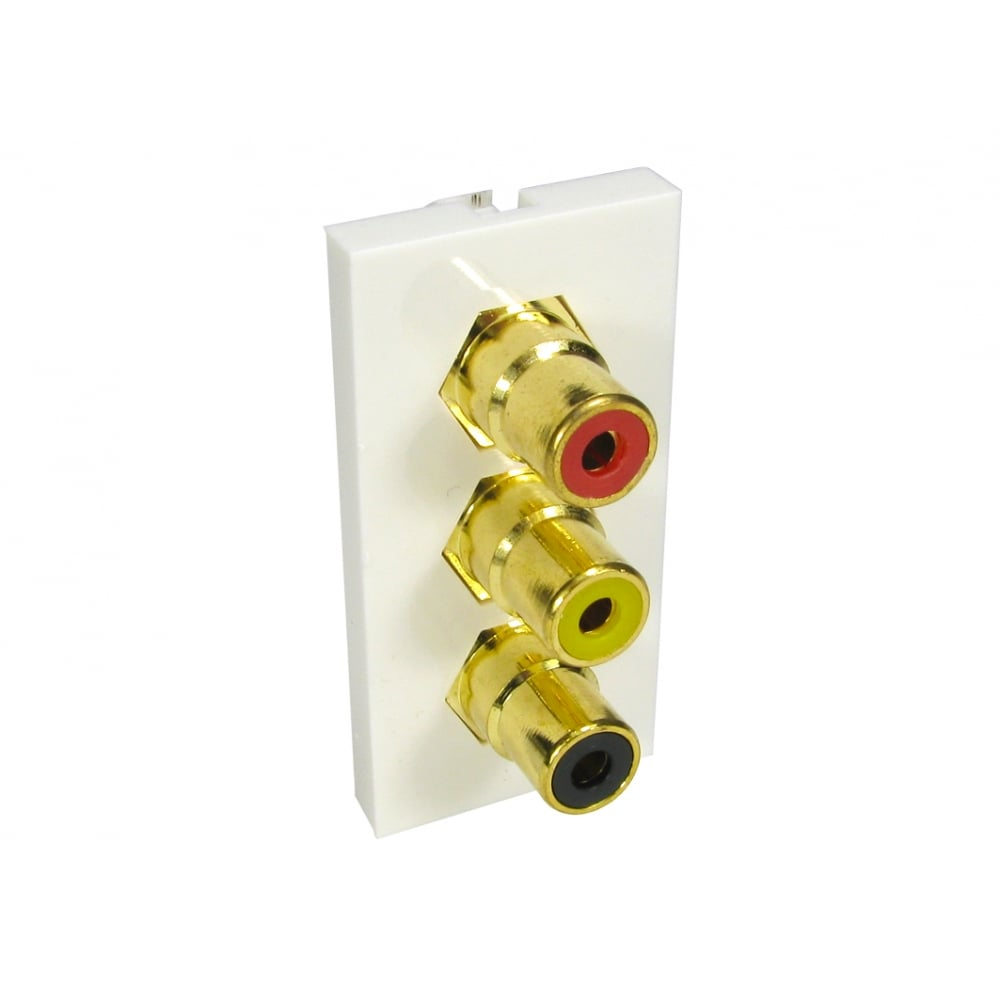 Triple RCA Module (Black Yellow and Red) Euromodule - White