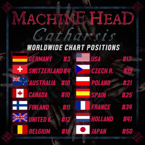 CATHARSIS CHART ENTIRES! – Machine Head