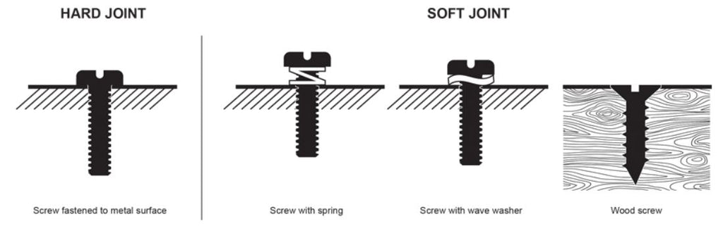 Hard vs. Soft Joint