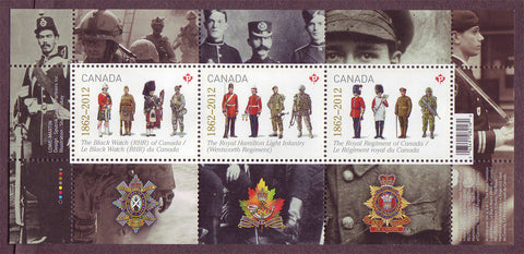 CA25771 Canada Scott # 2577 MNH, Canadian Army Regiments - 2012