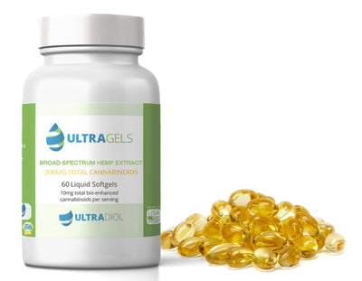 Ultradiol Broad-Spectrum Hemp Extract CBD Gel Caps - Ultradiol