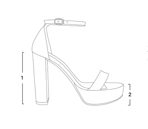 Heel Diagram