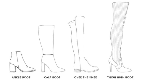 Long Boots Diagram