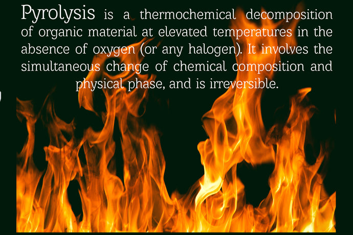 Pyrolysis and Biochar explained in simple terms